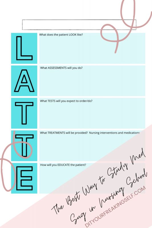 Study for nursing school using the LATTE method! I simple walk through and free printable templates for your journey to NCLEX.